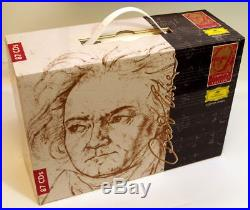 COMPLETE BEETHOVEN EDITION ULTRA RARE BOX DGG 87xCDs NM